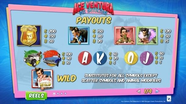 Таблица выплат в аппарате Ace Ventura