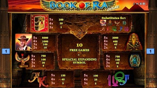 Символы и выплаты в аппарате Book of Ra Deluxe