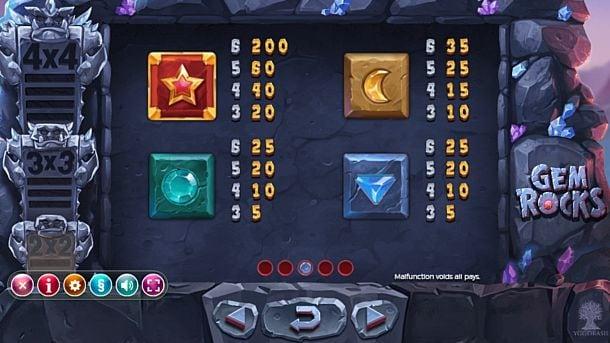 Таблица выплат в игровом аппарате Gem Rocks
