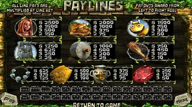 Таблица выплат в онлайн слоте 2 Million BC