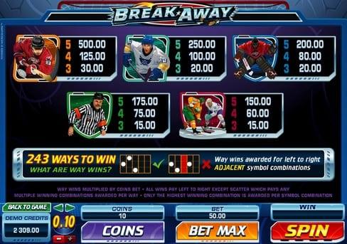 Таблица выплат в онлайн слоте Break Away
