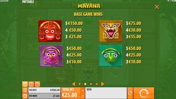 Таблица выплат в слоте Mayana